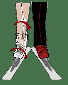 wkładki do butów narciarskich formthotics