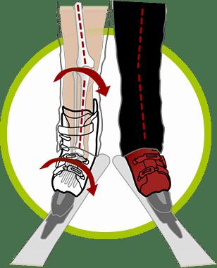 Wkładki termoplastyczne do butów narciarskich