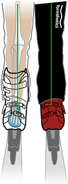 Wkładki do butów narciarskich